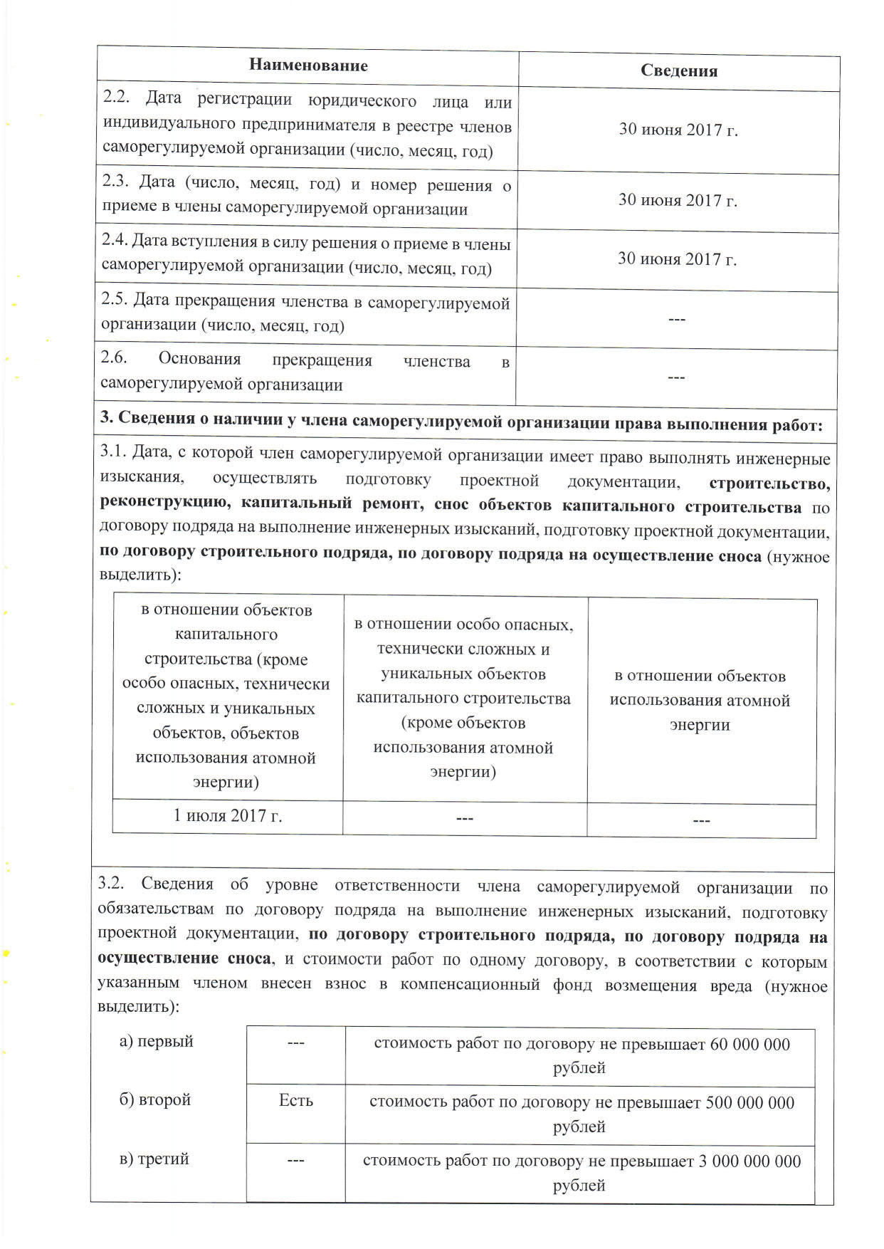 Выписка СРО ОСОПС СК ЭСТ 13 янв 2021_2
