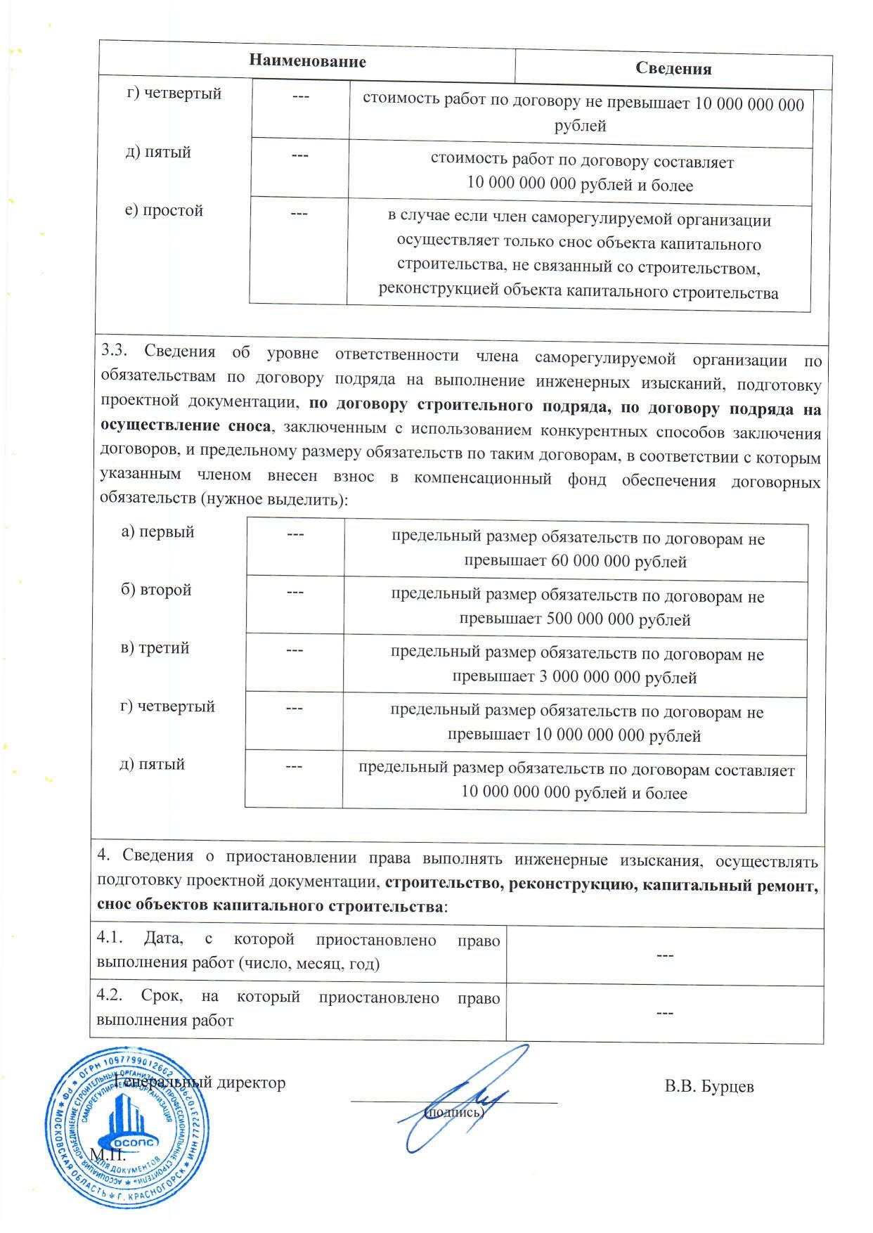 Выписка СРО ОСОПС СК ЭСТ 13 янв 2021_3