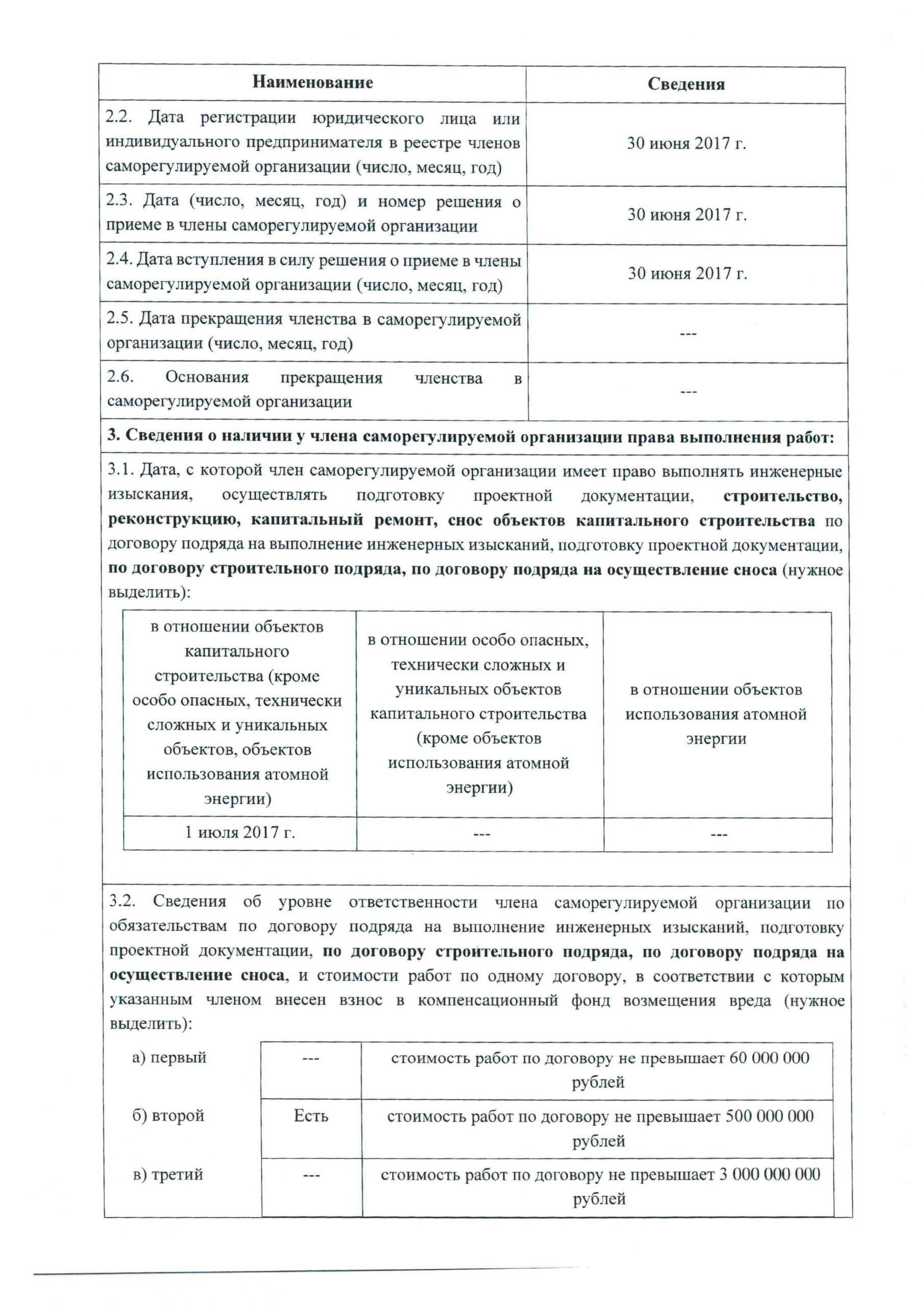 Выписка СРО от 13.04.2020_Страница_2